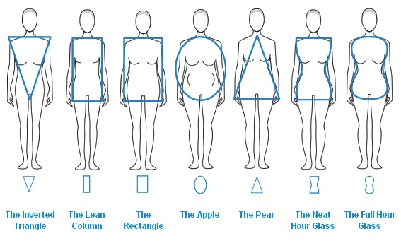 figure-shape-women